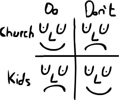When you're running the church youth club, do you have  a God slot? If not why not? If you do? Why do you? If you feel you should, what do you do if the kids dont want it?